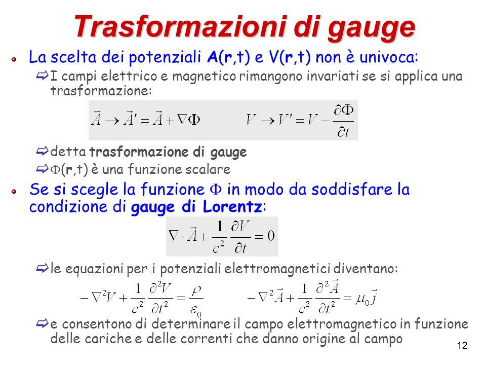 Trasformazioni di gauge