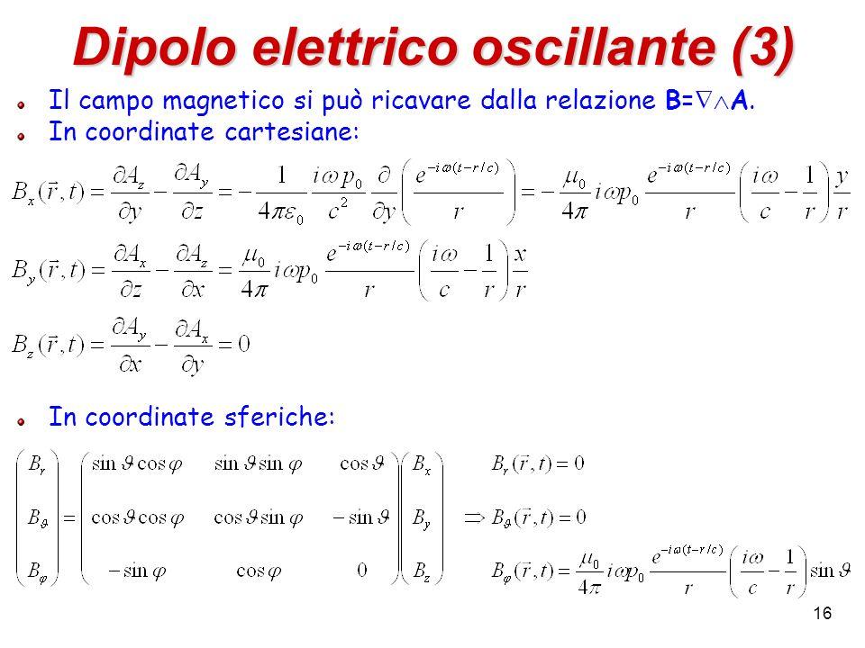 Dipolo elettrico oscillante (3)