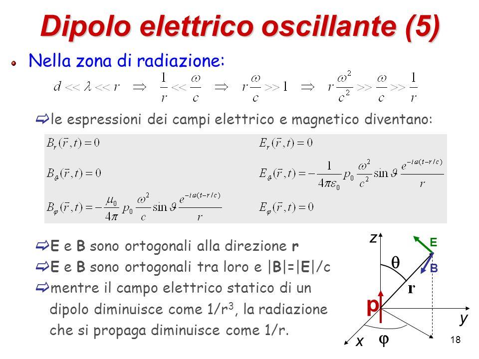 Dipolo elettrico oscillante (5)