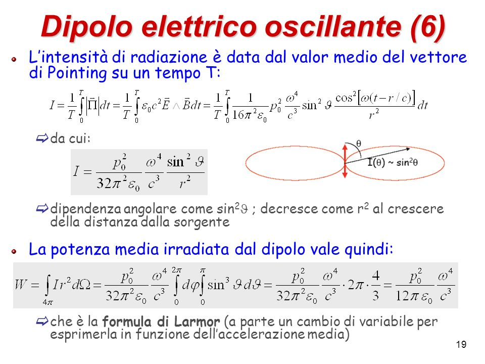 Dipolo elettrico oscillante (6)