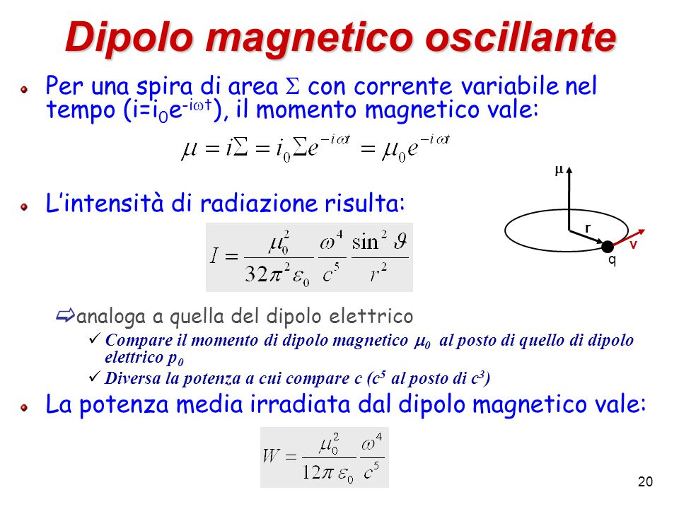Dipolo magnetico oscillante