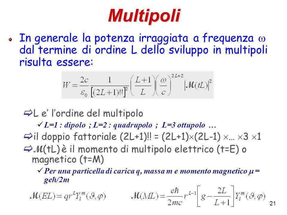 Multipoli In generale la potenza irraggiata a frequenza w dal termine di ordine L dello sviluppo in multipoli risulta essere: