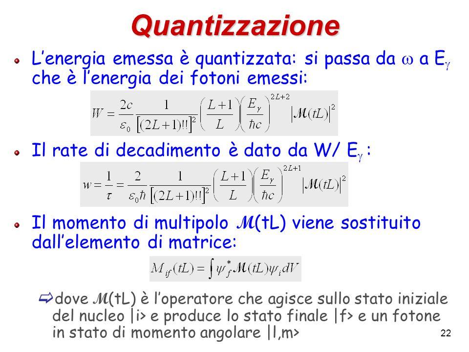 Quantizzazione L'energia emessa è quantizzata: si passa da w a Eg che è l'energia dei fotoni emessi: