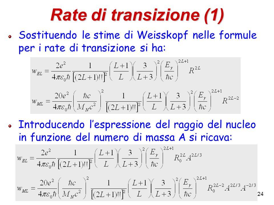 Rate di transizione (1) Sostituendo le stime di Weisskopf nelle formule per i rate di transizione si ha: