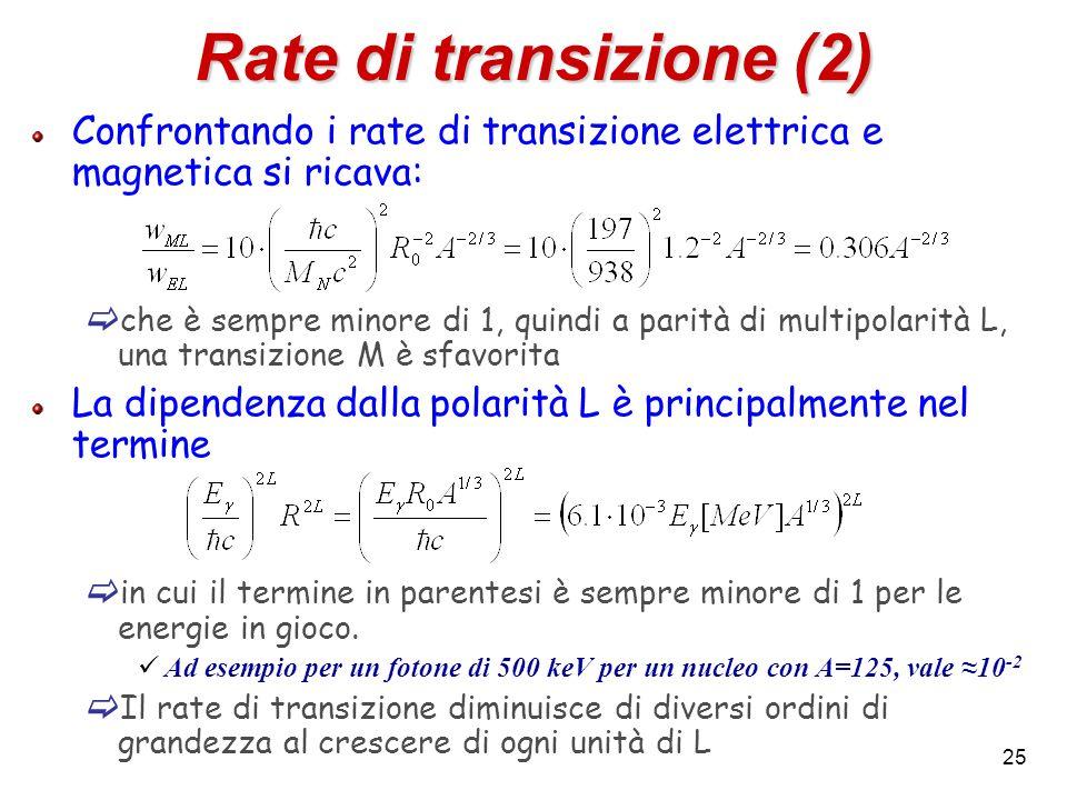 Rate di transizione (2) Confrontando i rate di transizione elettrica e magnetica si ricava: