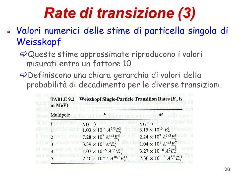 Rate di transizione (3) Valori numerici delle stime di particella singola di Weisskopf.