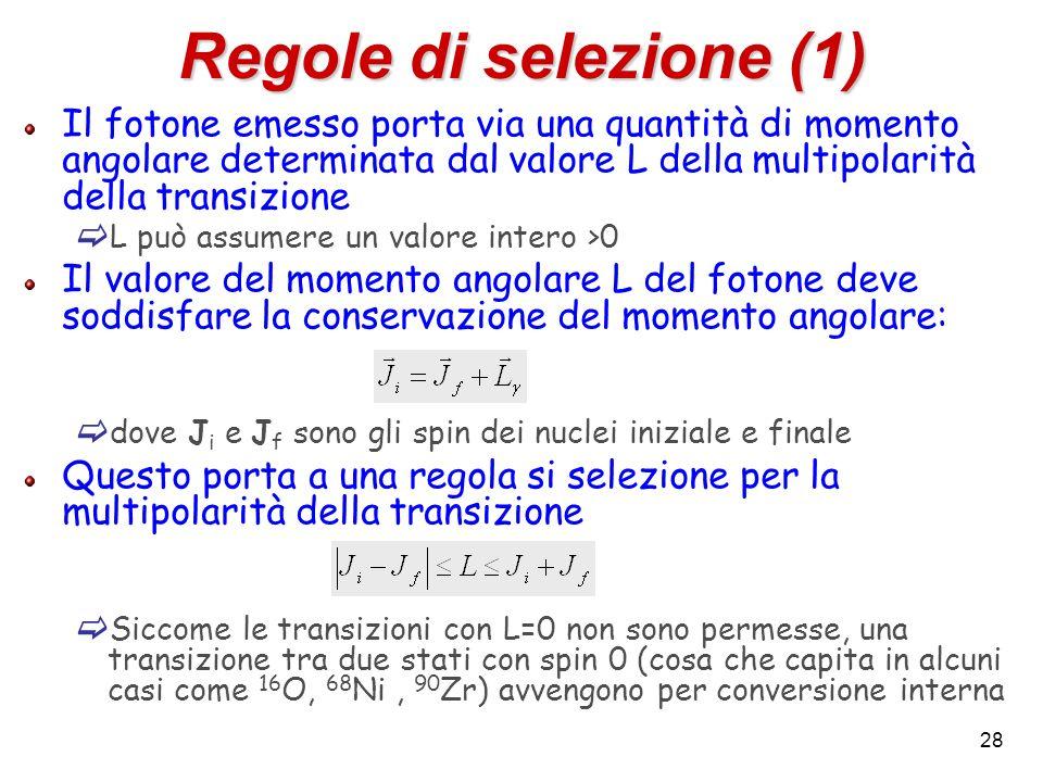 Regole di selezione (1) Il fotone emesso porta via una quantità di momento angolare determinata dal valore L della multipolarità della transizione.