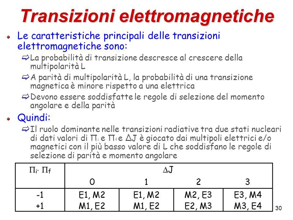 Transizioni elettromagnetiche