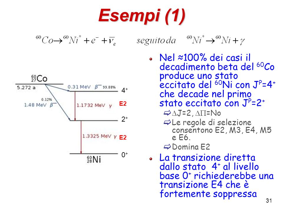 Esempi (1)