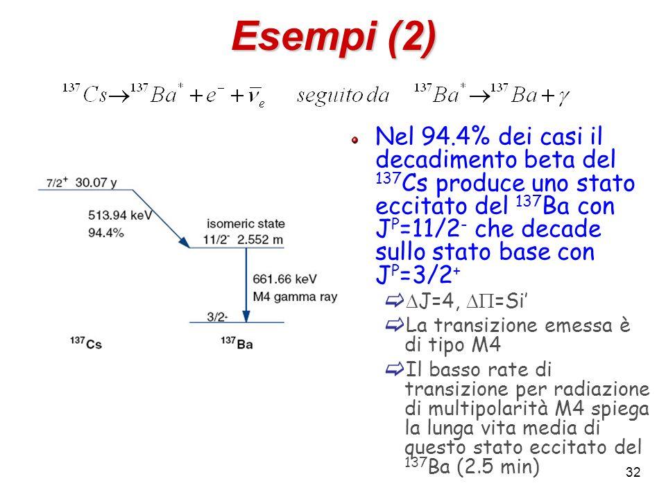 Esempi (2) Nel 94.4% dei casi il decadimento beta del 137Cs produce uno stato eccitato del 137Ba con JP=11/2- che decade sullo stato base con JP=3/2+
