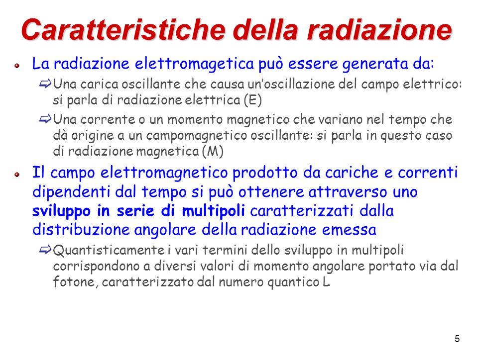 Caratteristiche della radiazione