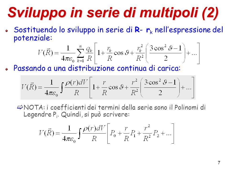 Sviluppo in serie di multipoli (2)