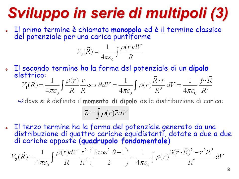 Sviluppo in serie di multipoli (3)