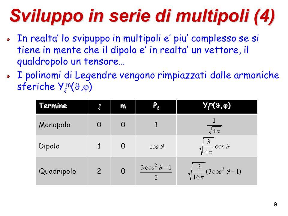 Sviluppo in serie di multipoli (4)