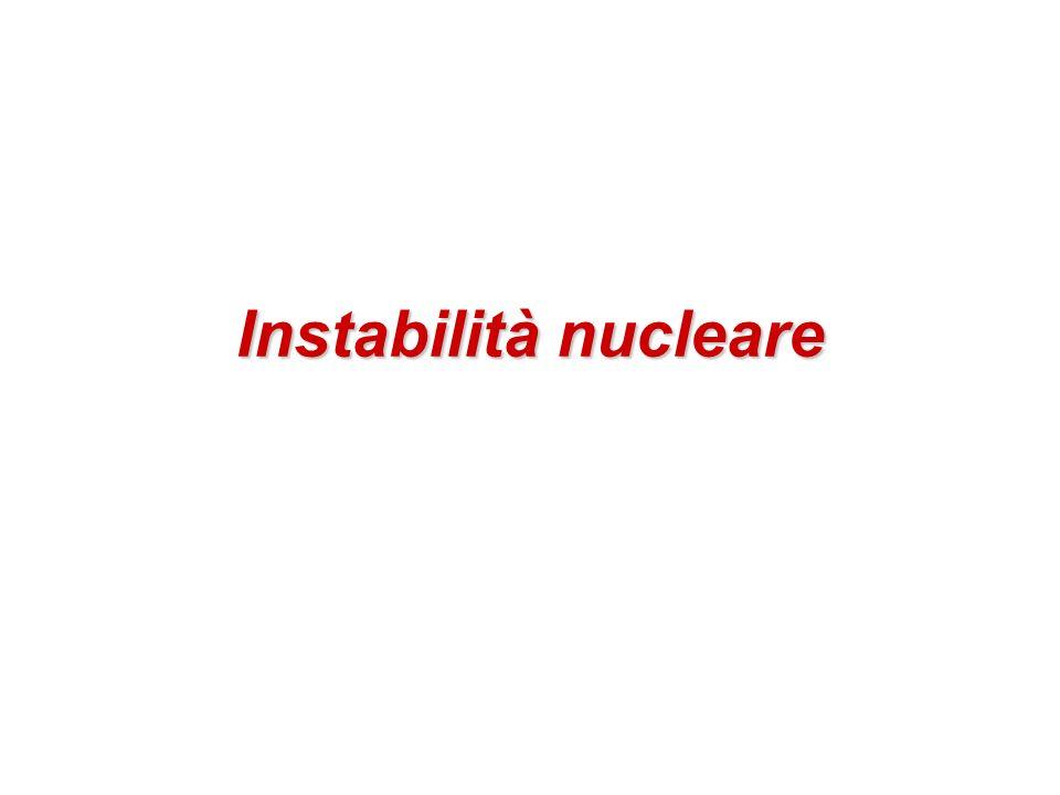 Instabilità nucleare