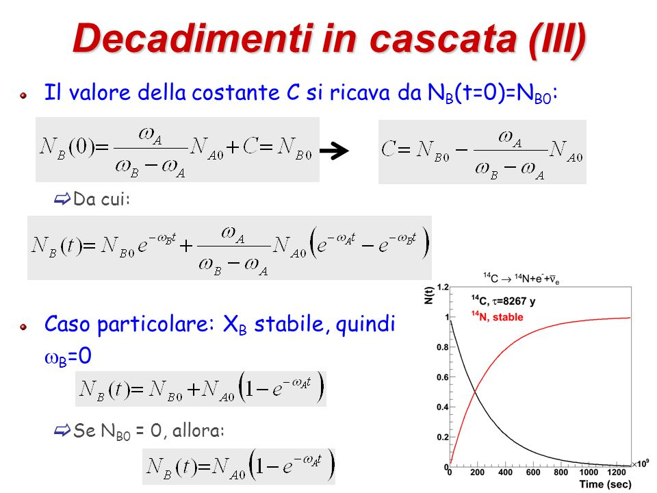 Decadimenti in cascata (III)