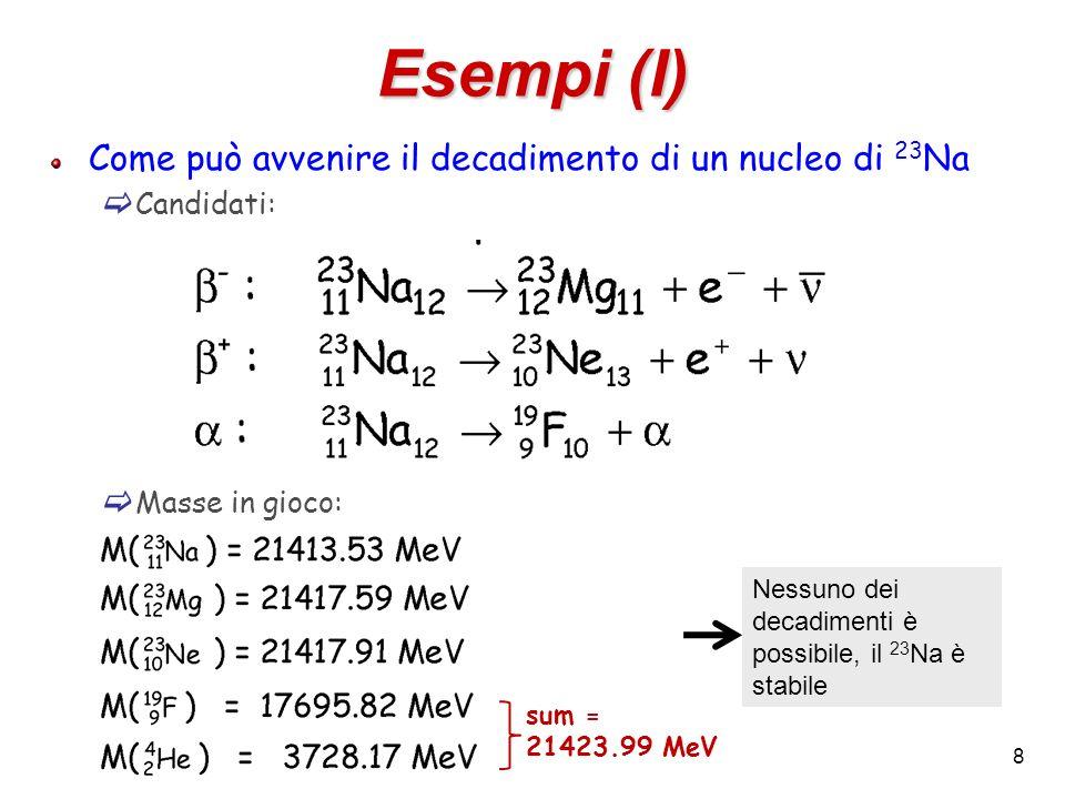 Esempi (I) Come può avvenire il decadimento di un nucleo di 23Na
