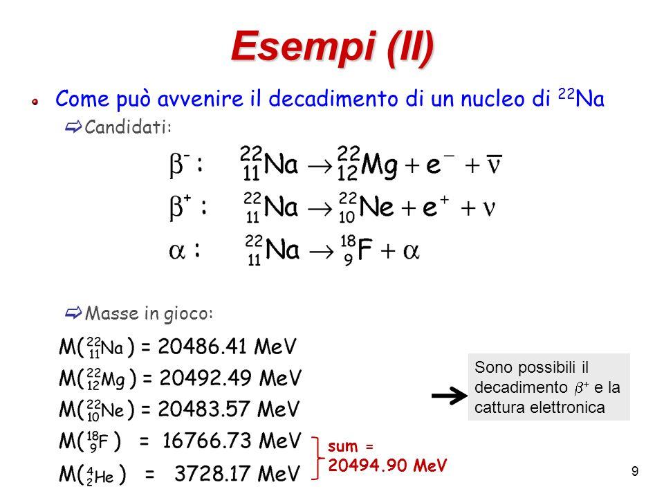 Esempi (II) Come può avvenire il decadimento di un nucleo di 22Na