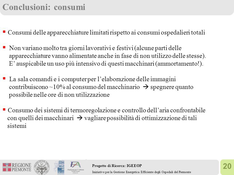 Conclusioni: consumi Consumi delle apparecchiature limitati rispetto ai consumi ospedalieri totali.