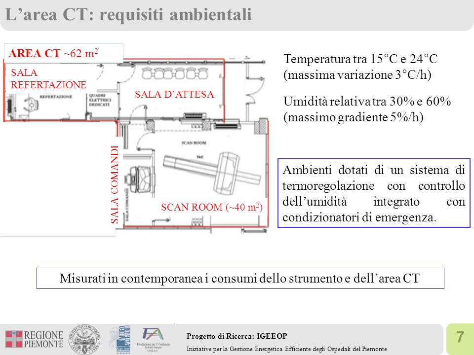 L'area CT: requisiti ambientali