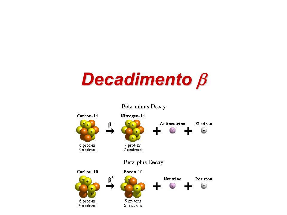 Decadimento b
