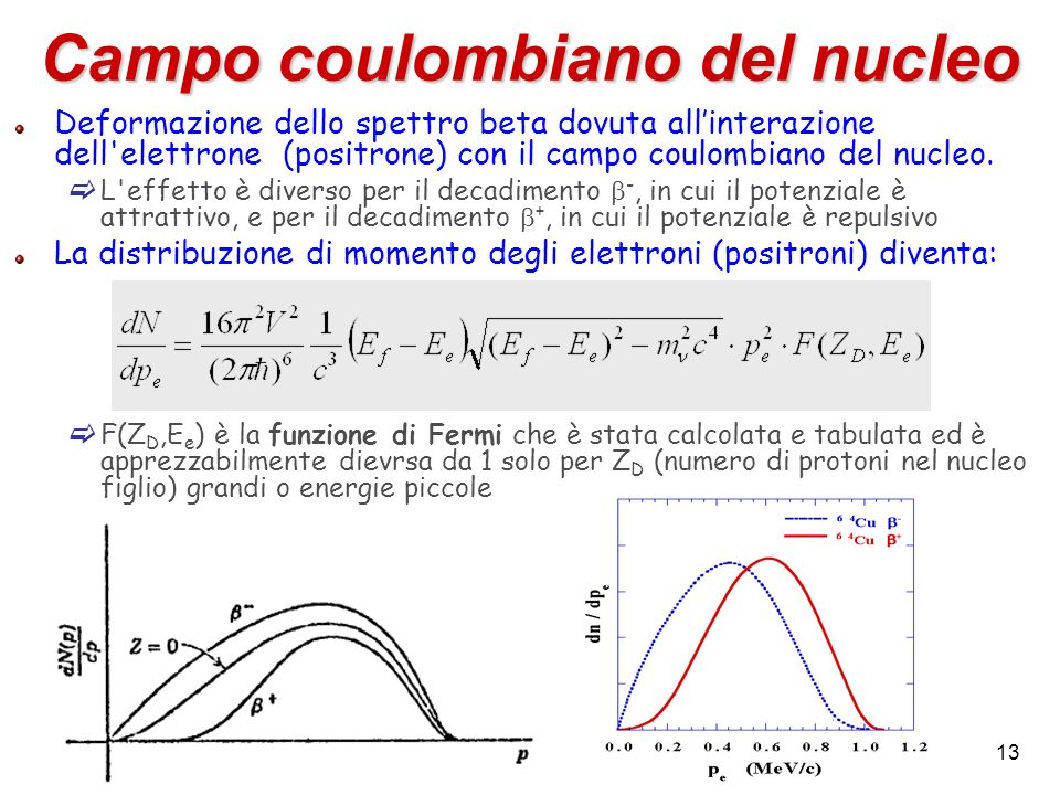 Campo coulombiano del nucleo
