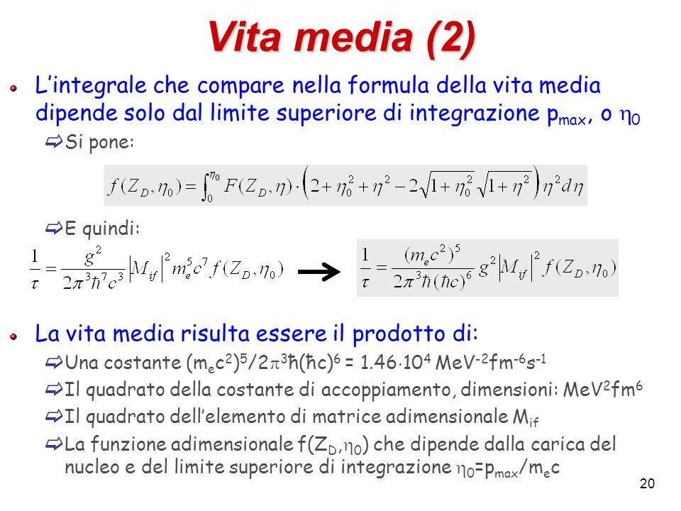 Vita media (2) L'integrale che compare nella formula della vita media dipende solo dal limite superiore di integrazione pmax, o h0.