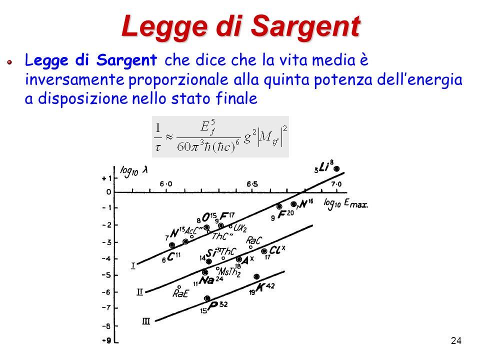 Legge di Sargent