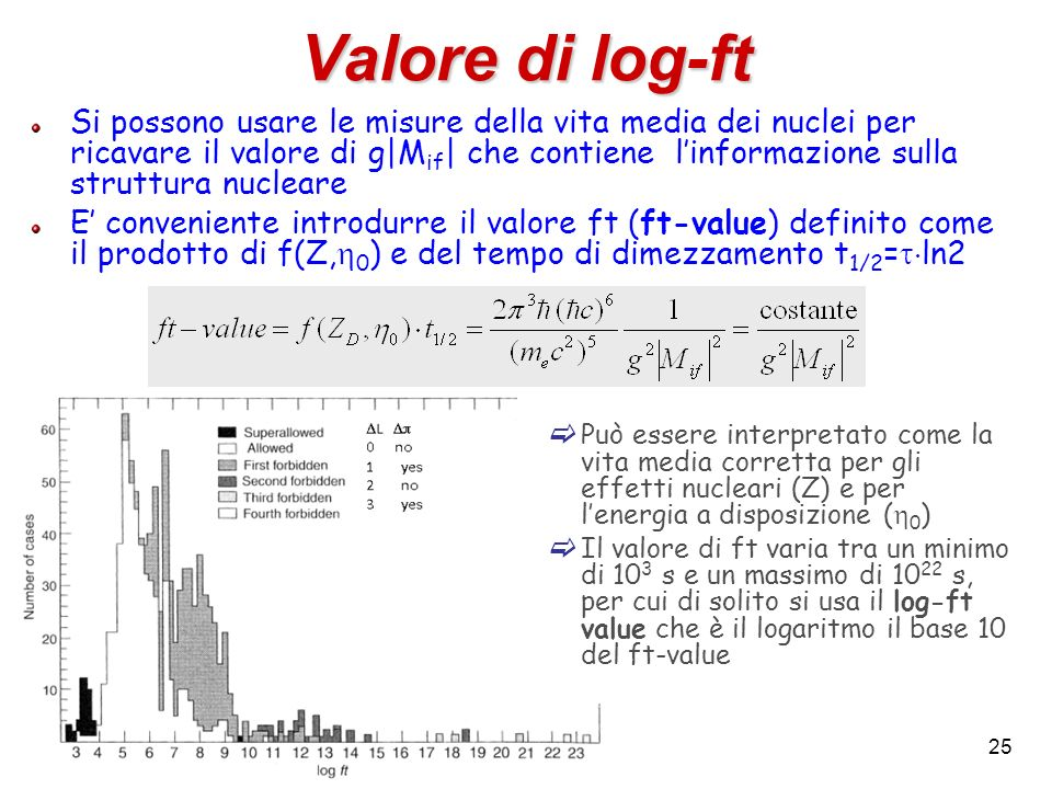 Valore di log-ft