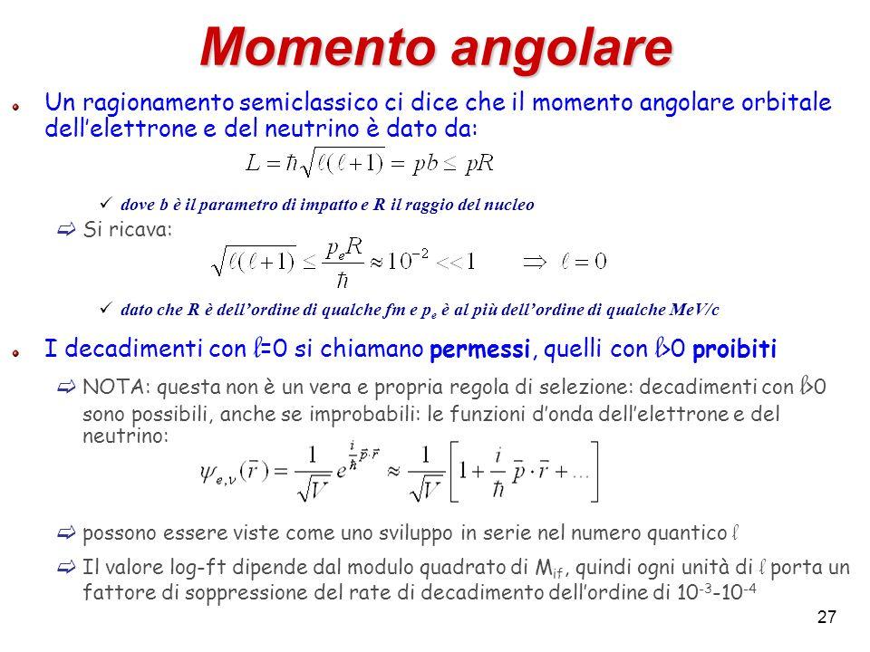 Momento angolare Un ragionamento semiclassico ci dice che il momento angolare orbitale dell'elettrone e del neutrino è dato da: