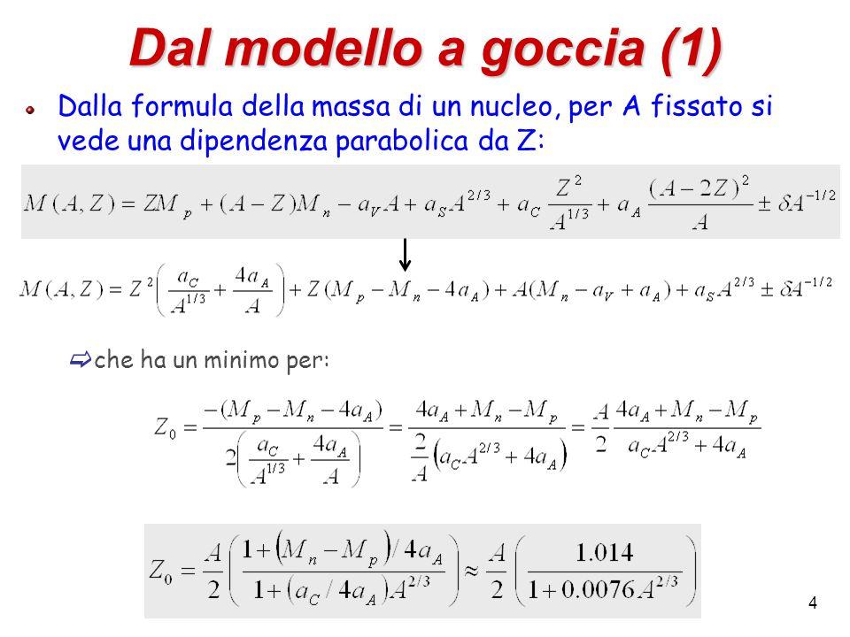 Dal modello a goccia (1) Dalla formula della massa di un nucleo, per A fissato si vede una dipendenza parabolica da Z: