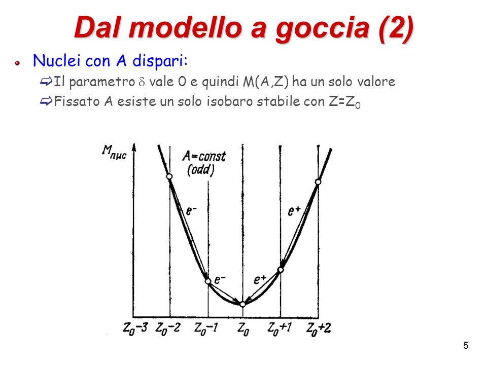 Dal modello a goccia (2) Nuclei con A dispari: