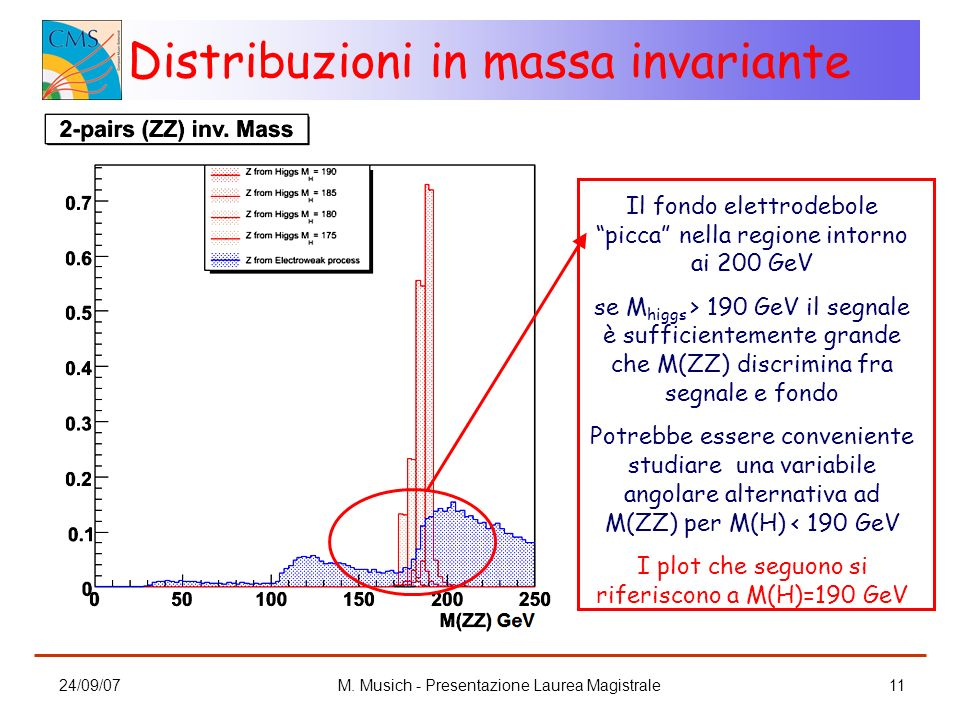 Distribuzioni in massa invariante