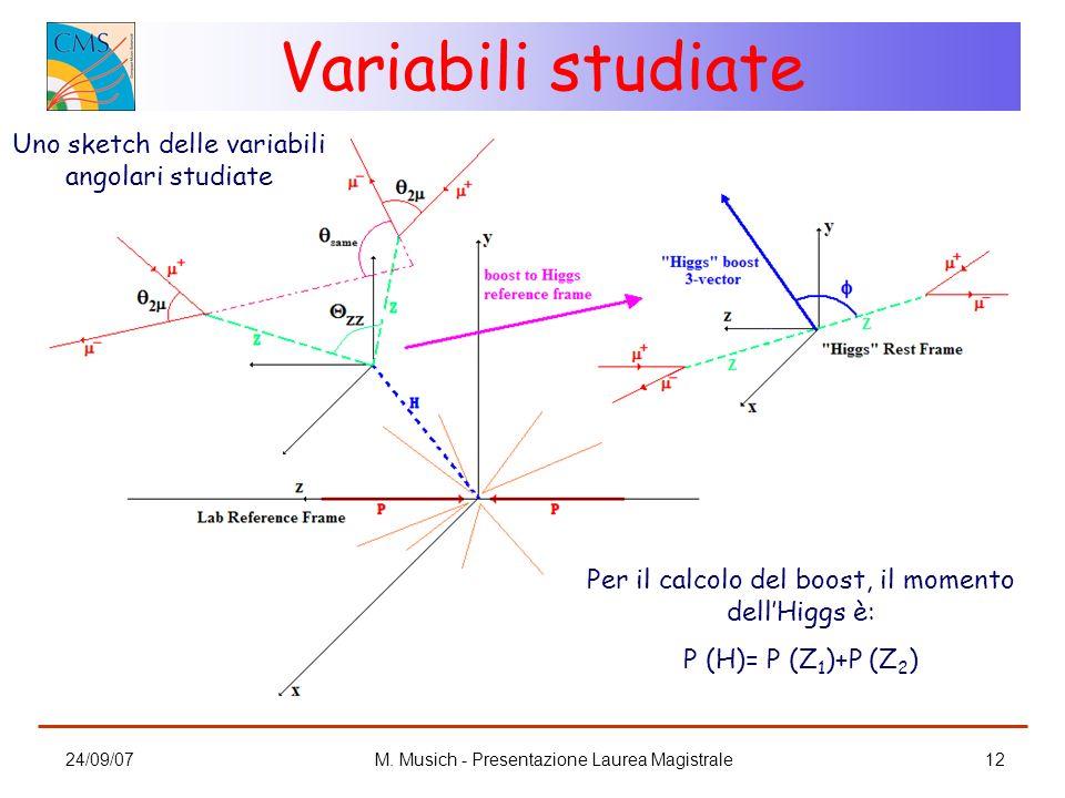 Variabili studiate Uno sketch delle variabili angolari studiate