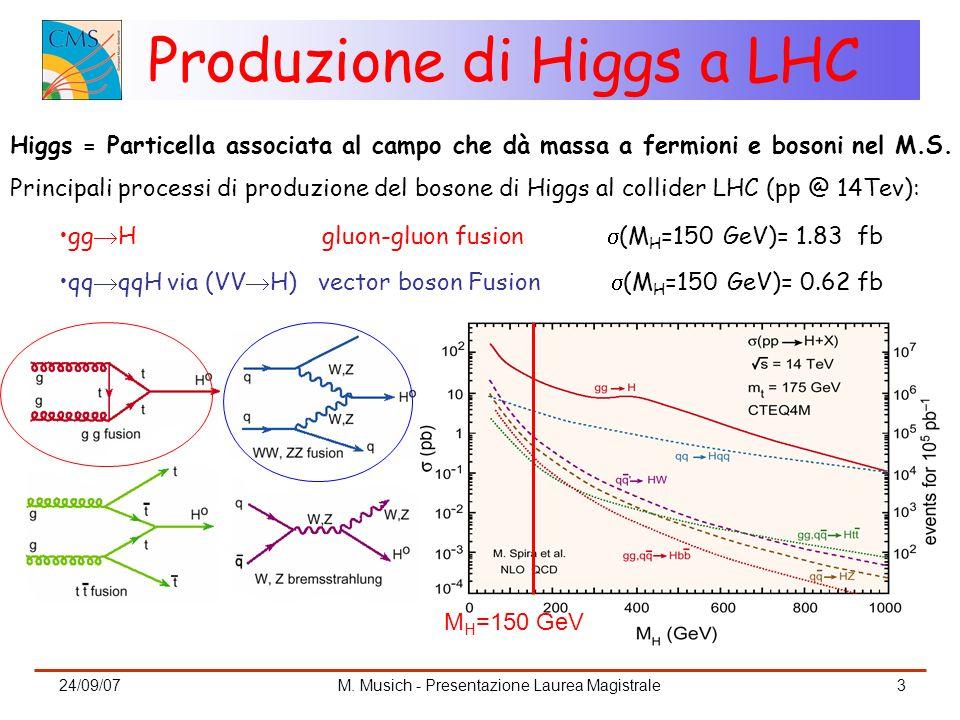 Produzione di Higgs a LHC