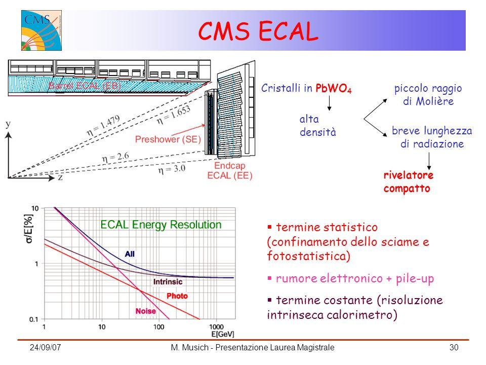 CMS ECAL Cristalli in PbWO4. alta densità. piccolo raggio di Molière. breve lunghezza di radiazione.