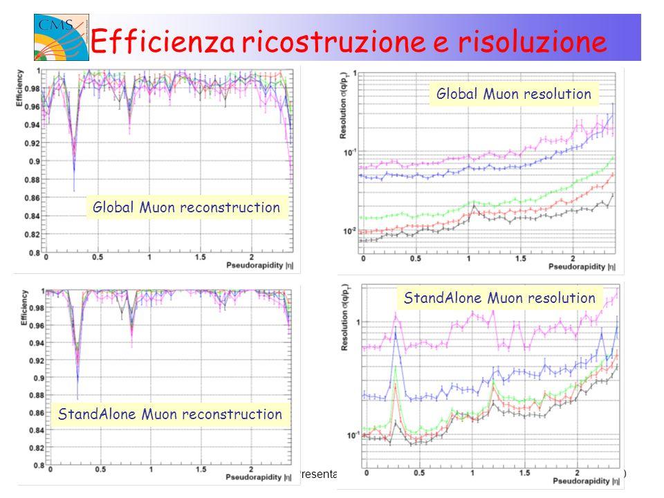 Efficienza ricostruzione e risoluzione
