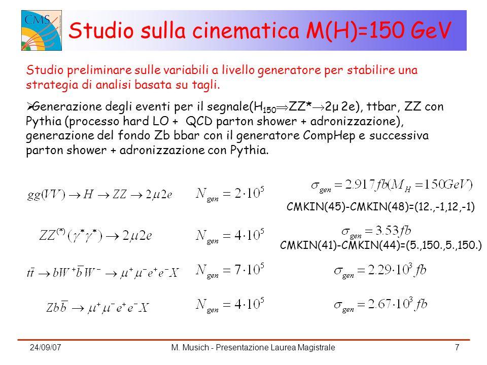 Studio sulla cinematica M(H)=150 GeV