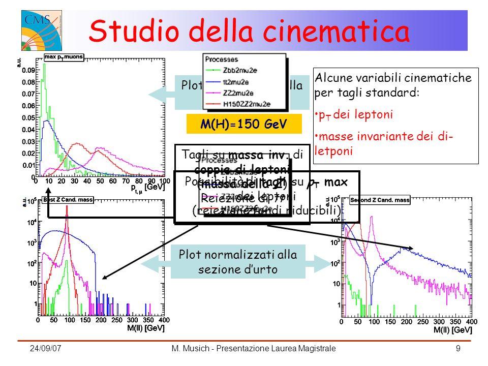 Studio della cinematica