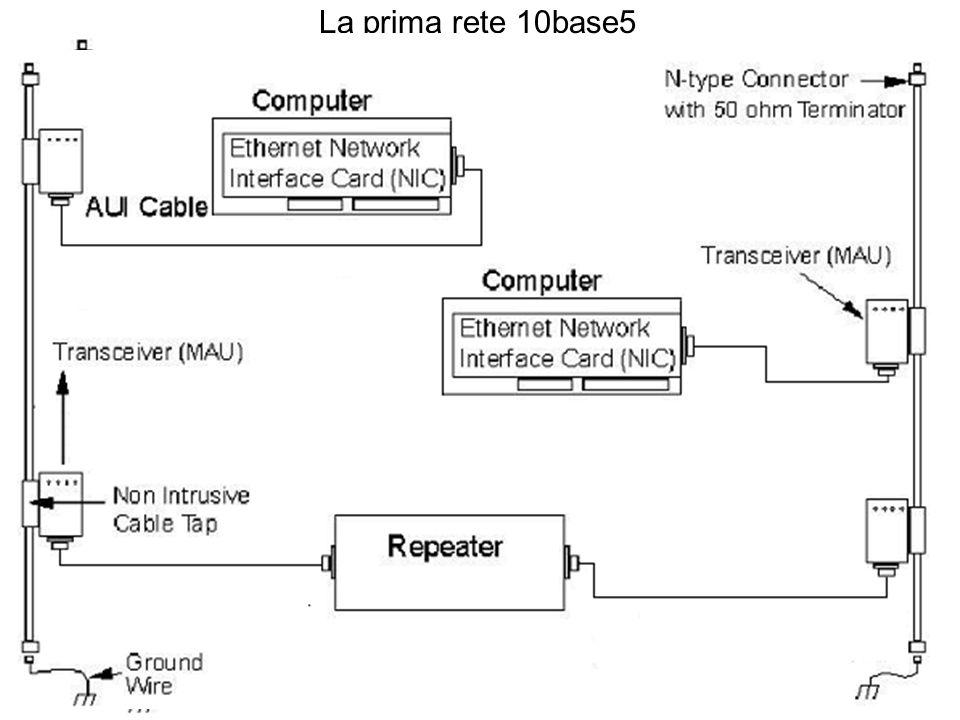 La prima rete 10base5 Impedenze da 50 ohm per evitare la riflessione del segnale. inserita in uno slot del pc.