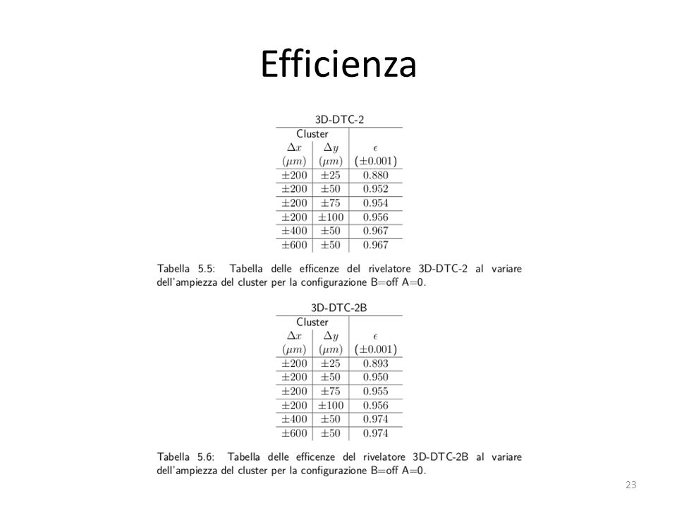 Efficienza