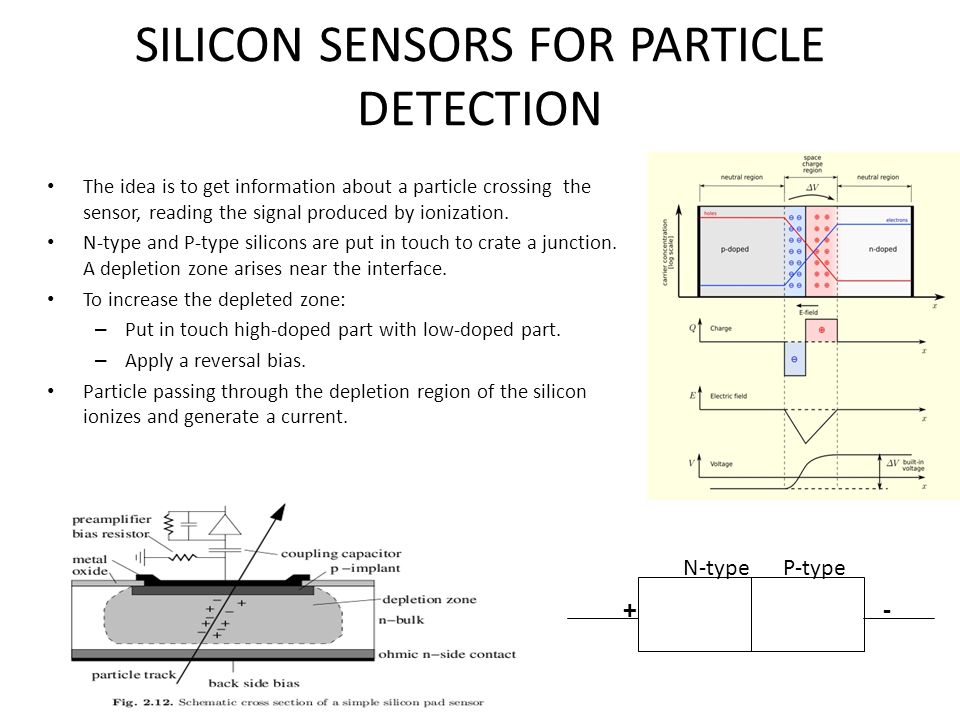 SILICON SENSORS FOR PARTICLE DETECTION