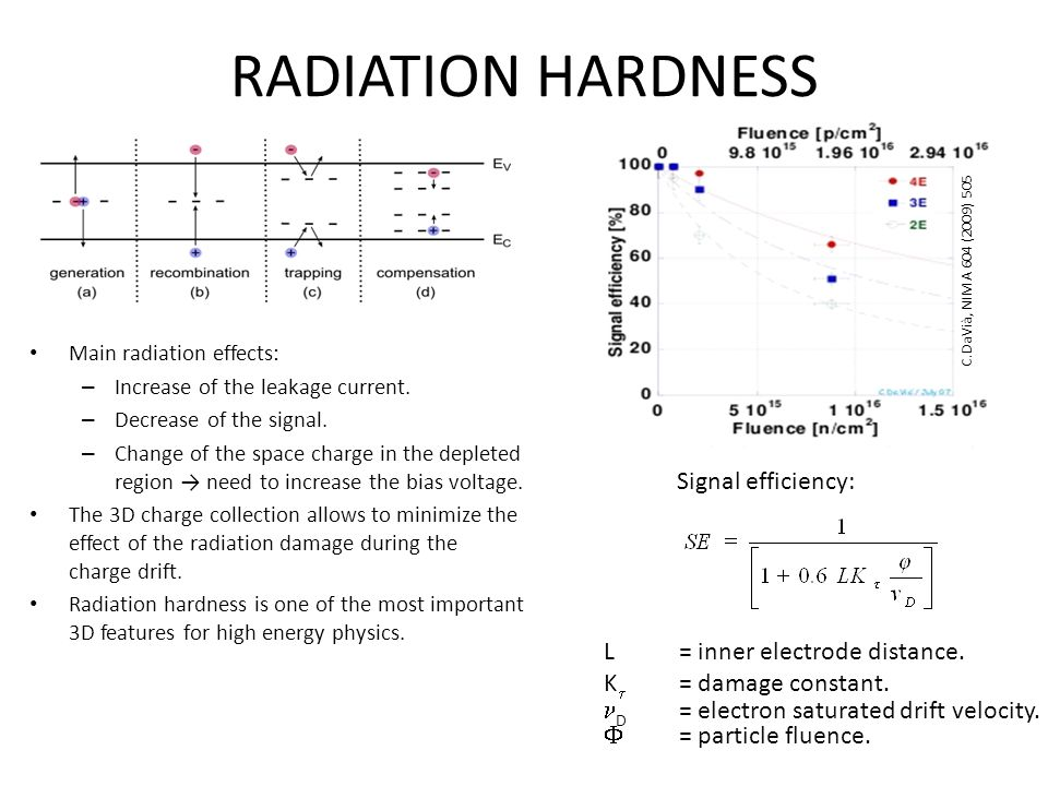 RADIATION HARDNESS Signal efficiency: L = inner electrode distance.