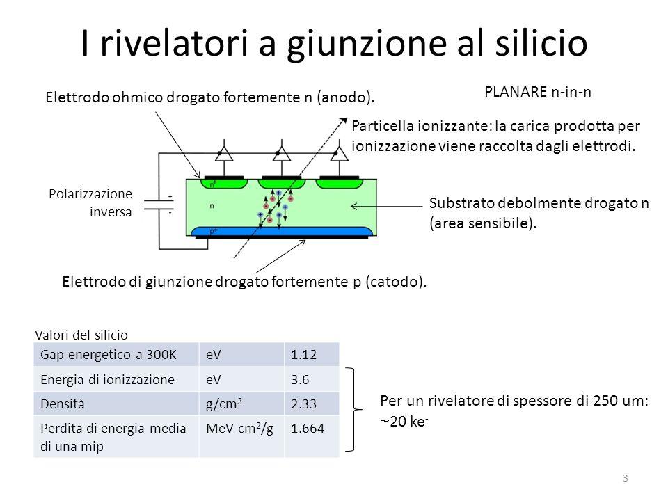 I rivelatori a giunzione al silicio