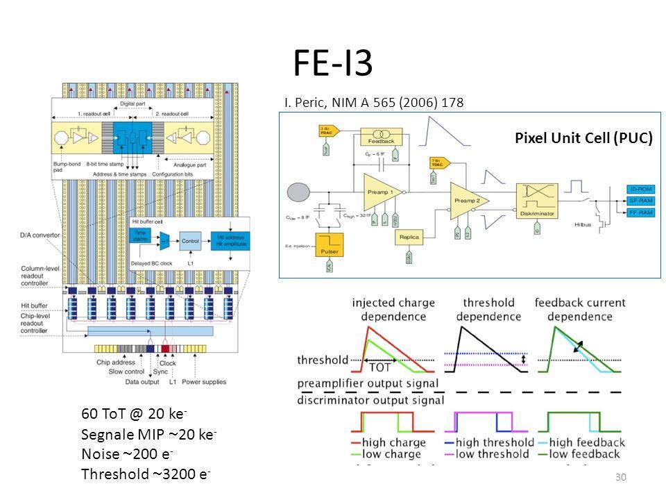 FE-I3 Pixel Unit Cell (PUC) 60 ToT @ 20 ke- Segnale MIP 20 ke-