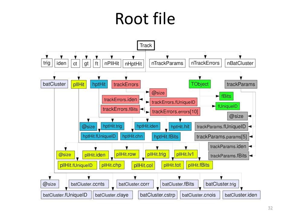 Root file