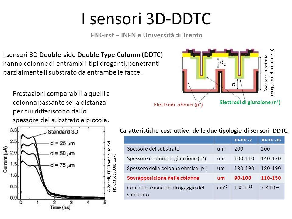 Caratteristiche costruttive delle due tipologie di sensori DDTC.