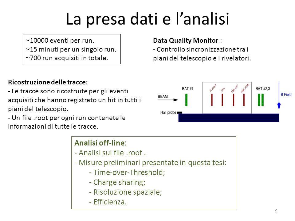La presa dati e l'analisi