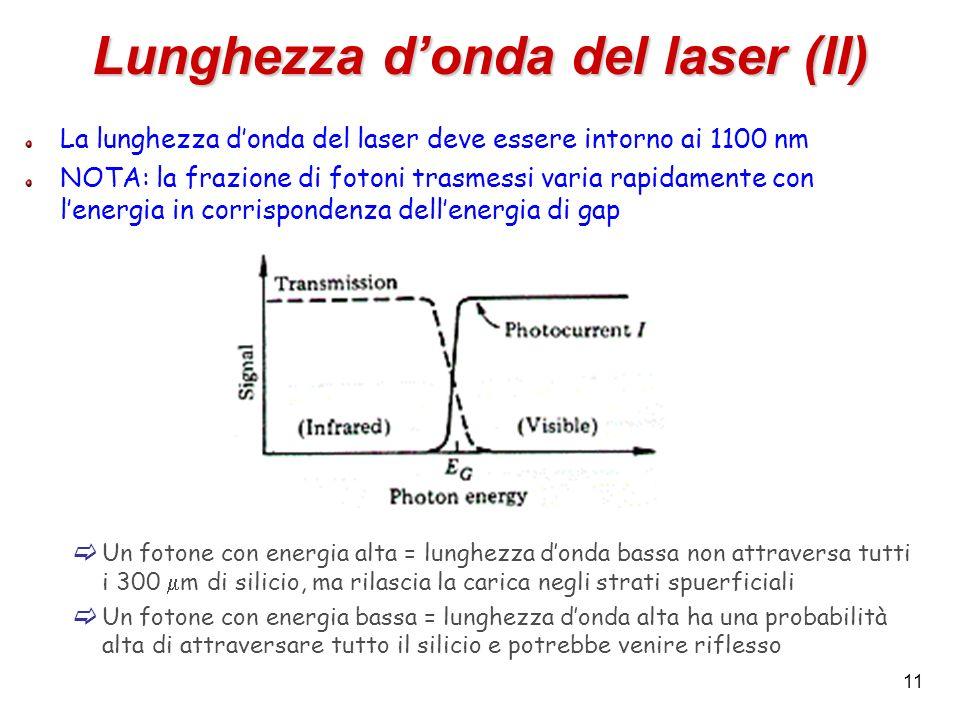Lunghezza d'onda del laser (II)