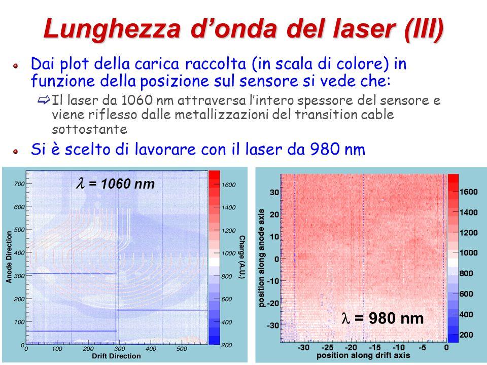 Lunghezza d'onda del laser (III)